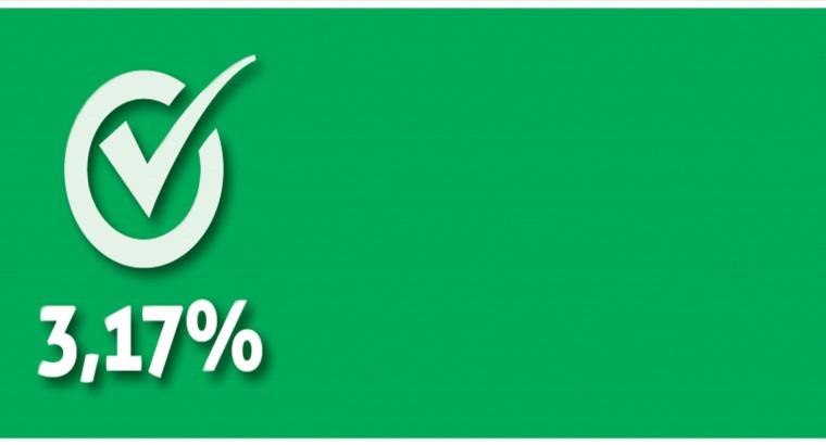 Diretoria Executiva reúne-se com advogados do 3,17%